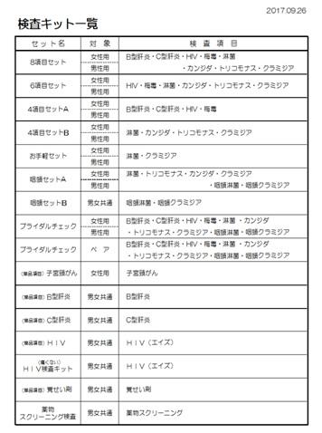 さくら検査研究所 感染症 性病 検査キット キットの種類 内容 一覧表